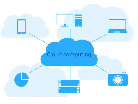 Plataforma cloud para la integración de las comunicaciones en una empresa